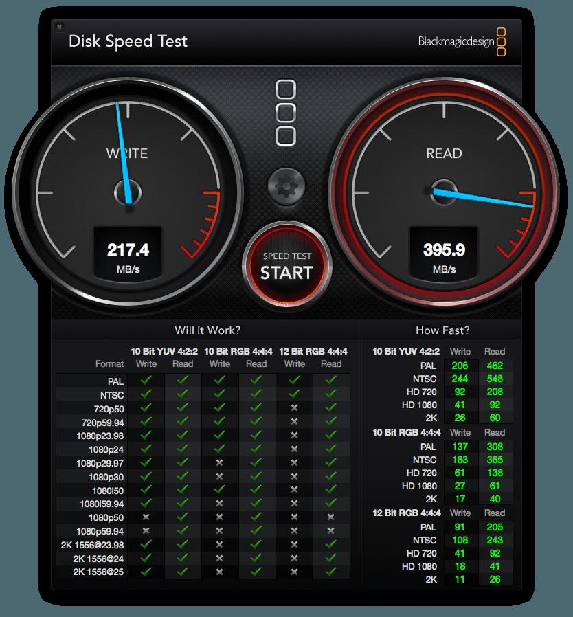 MacBook Pro Speed